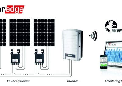 WeSpot_solaredge-omvormers-2