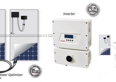 WeSpot_solaredge-omvormers-3